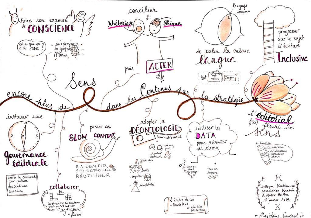 facilitation graphique et rédaction web