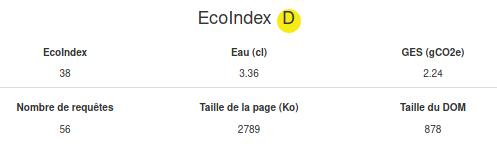 Sobriété numérique : eco index